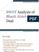 30802977 Bharti Zain Deal