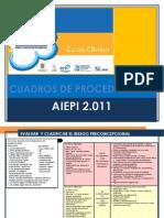 Cuadros de Procedimientos Aiepi