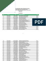 Classificados Edital 266_2012 2
