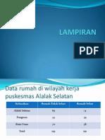 Data Lampiran