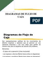 Diagramas de Flujo de Caja