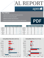 APM Rental Price Report (March 2013)