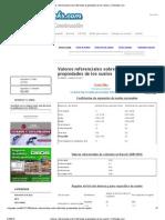 Valores Referenciales Sobre Diferentes Propiedades de Los Suelos _ CivilGeeks