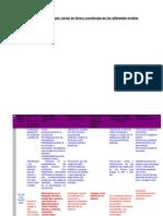 Articulacion Parvulo y Basica Junio 2009 (ANEXO)