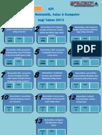 KPI JMSK2013