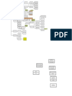 Analisis Funciones PSPO Mediano y Lago Plazo Promaf