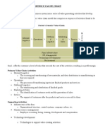 133897456 Porter Value Chain Analysis Doc
