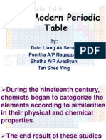 The Modern Periodic Table Chemistry Presentation