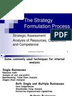Strategy Formulation Process