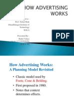 HOW ADVERTISING WORKsS.pptx