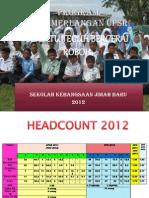 headcountr