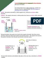 IGCSE Chemistry - Electrolysis