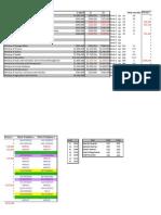 G-RDTL Salarios Government Functionaries