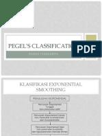 Forcasting using Pegel's Method