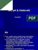 Air Ph Mineral