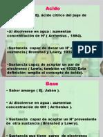 Acido Base y Titulacion