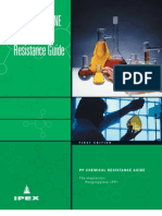 Chemical Resistance Guide PP