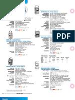 Vatímetros analógicos y elementos detectores tablas 1 a 17