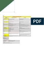 BPI 22ND FLR MATERIALS SPECIFICATIONS.xls