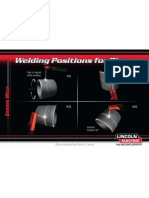 Welding Positions for Pipes
