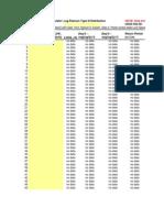 Log Pearson Type III Calculator
