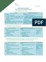 5.3.4 Normatividad - Retenciones Entre Los Distintos Regimenes