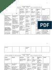 Curriculum Planning Chart