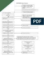 Diagraqc.pdf