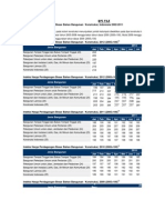 BPS File -Konversi Jan 2013