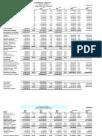 Practica Analisis de Estados Financieros