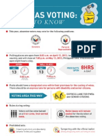 Absentee Voting Things to Know 12April