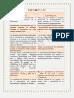 Diferencias Tic Web20