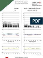 Panasonic TC-P55ST60 CNET review calibration results