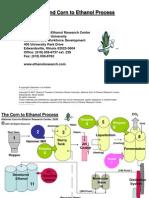 Corn to Ethanol Process