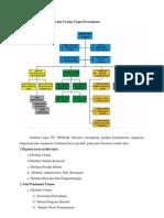 Struktur Organisasi Dan Uraian Tugas PT Pindad