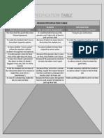 Design Specification Table JL