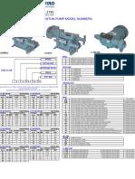 A&F Pump V7 Model Number Creation Chart