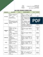 Plantilla Evaluacion Segundo Fcc Bim i