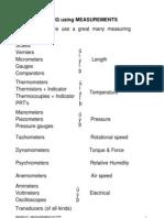 MEDM127 Measurement(2)