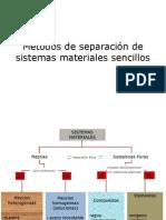 Métodos de separación de sistemas