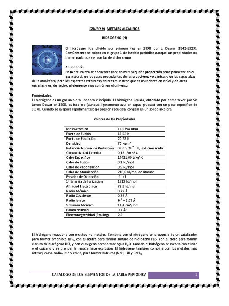 catalogo de ls elementosdocx - Tabla Periodica De Los Elementos Hidrogeno