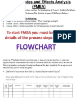 Failure Modes and Effects Analysis (FMEA) and Problems Study by Quality Concept