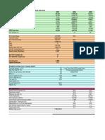 Infosys Model Sheet