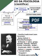 Aula Psicologia científica - FUNDAÇÃO