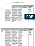 Hicklin LMS Rubric and Evaluation