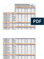 SFSL Elite Points 2013 as of 04132013