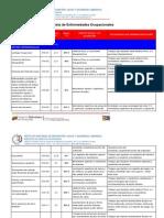Listado de Enfermedades Ocupacionales 2009