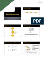 Siklus Pembangkitan Energi