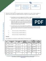 NIC_12 Impuestos a Las Ganancias
