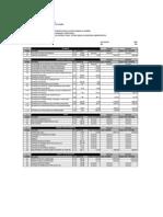 ANEXO IX PLanilhas Orcamentarias Orcamentos Cronograma Fisico Financeiro Composicao Unitaria de Custos (1)